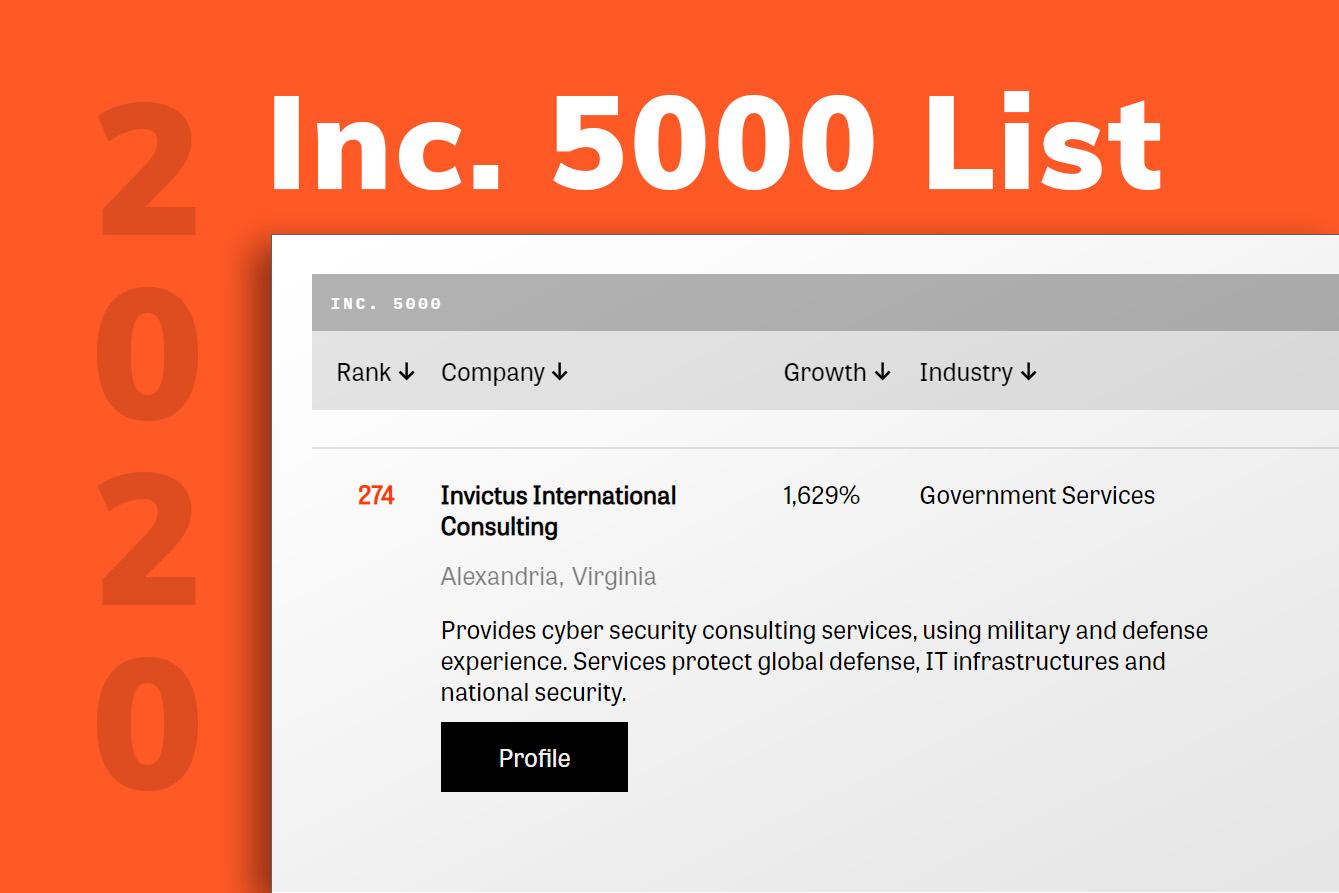 Invictus Ranks 274 on Inc 500 List of America's Fastest Growing Companies